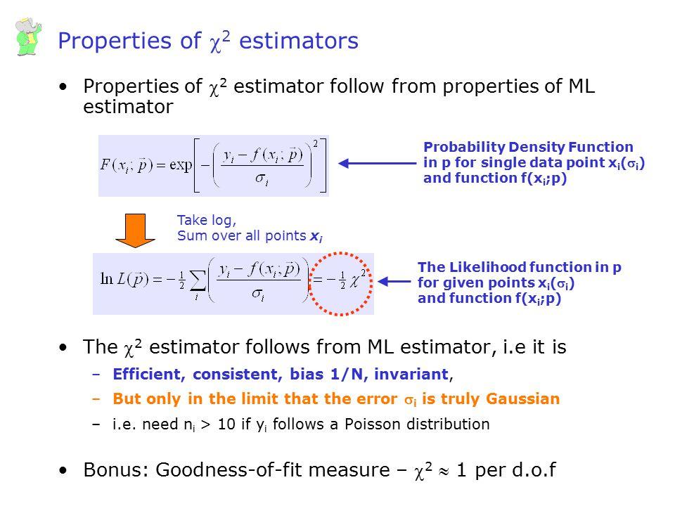 Properties of c2 estimators