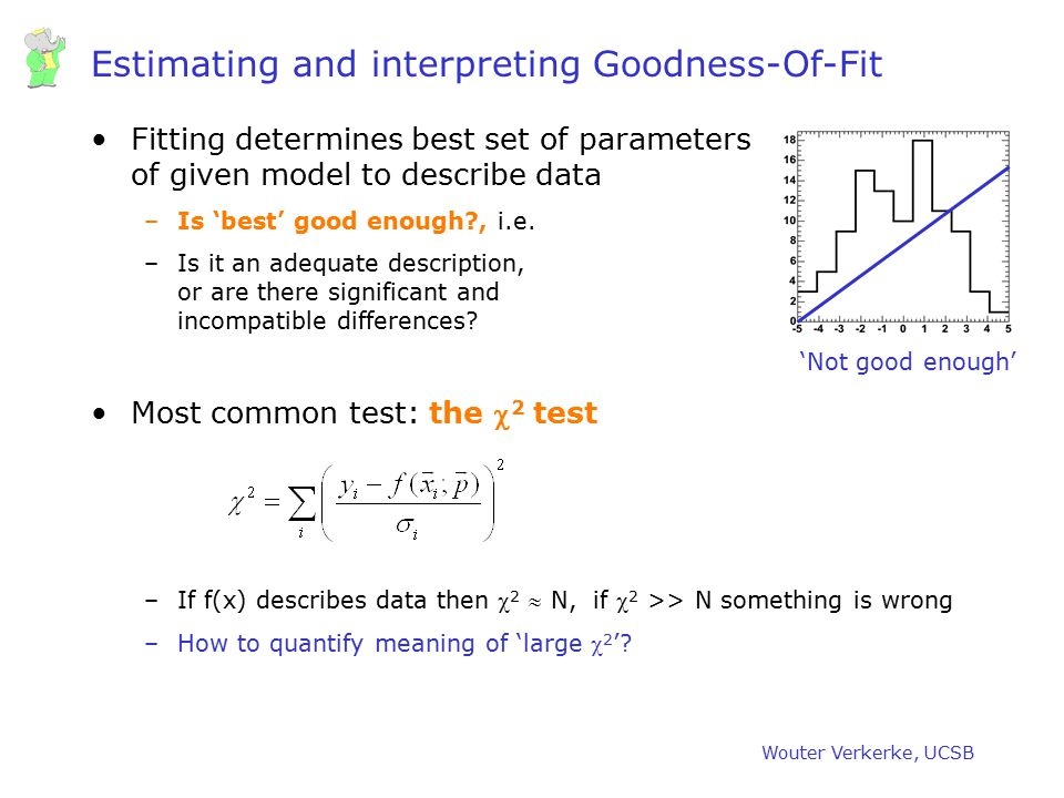Estimating and interpreting Goodness-Of-Fit