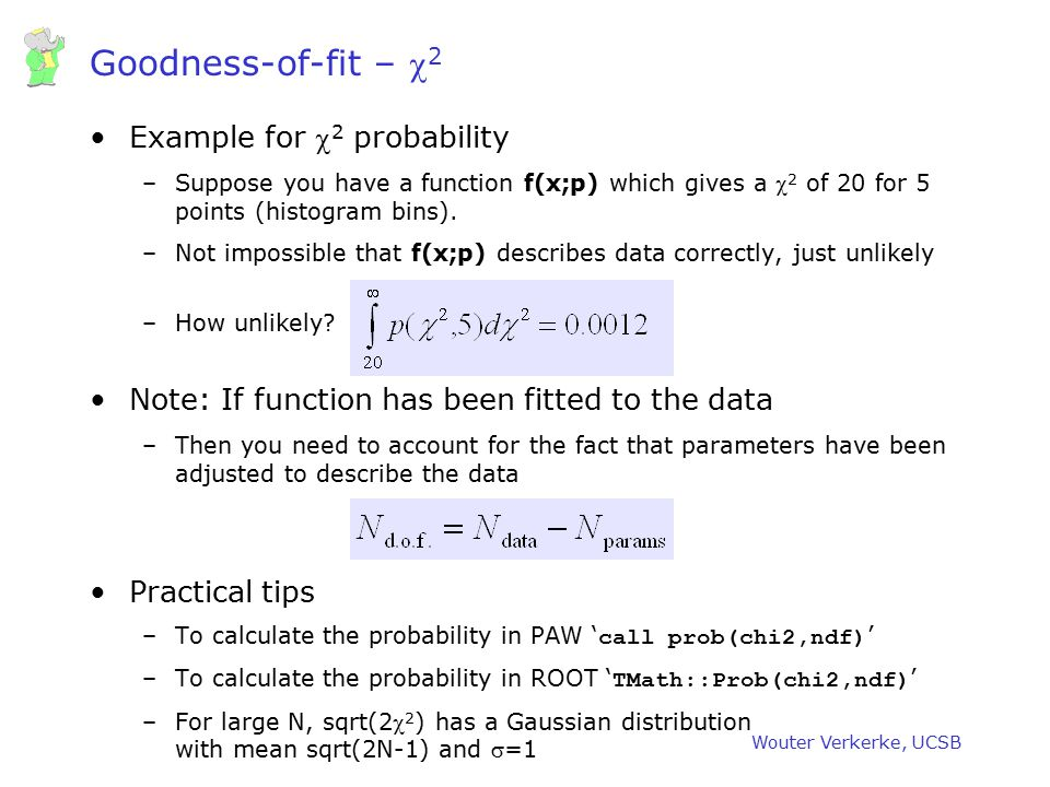 Goodness-of-fit – c2 Example for c2 probability
