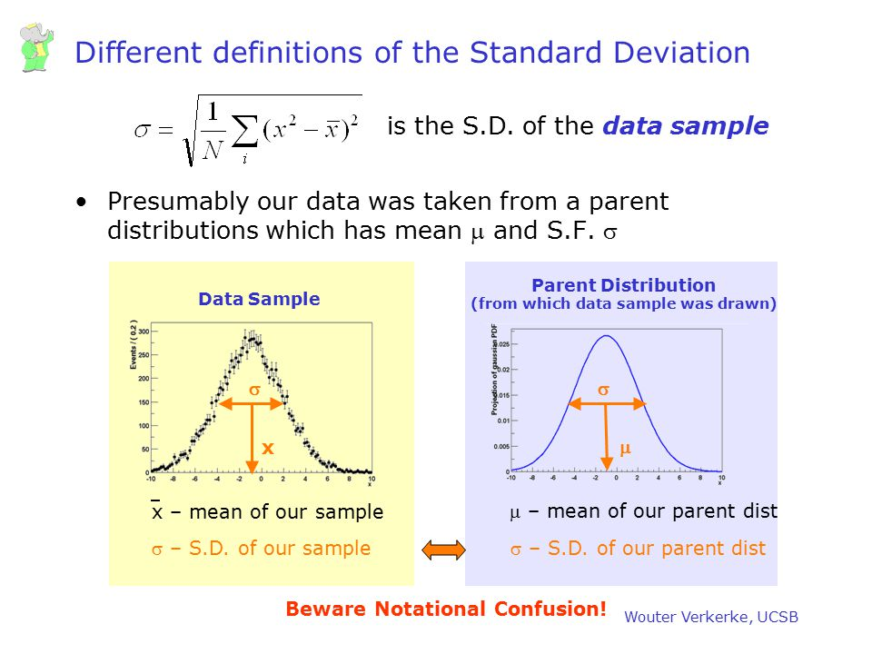 Different definitions of the Standard Deviation