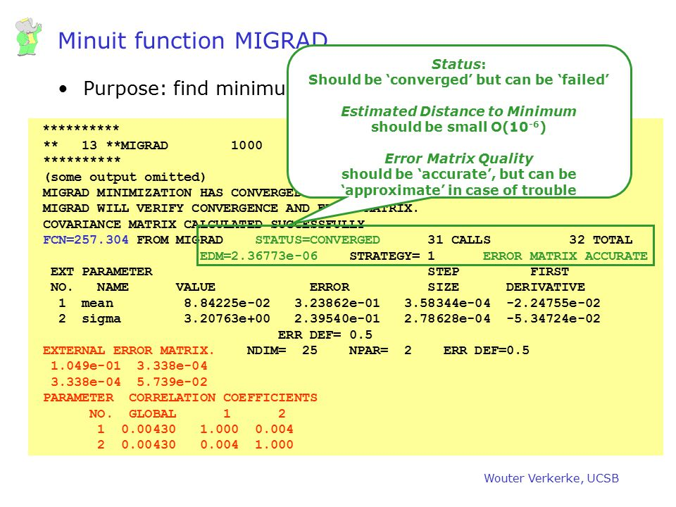 Minuit function MIGRAD
