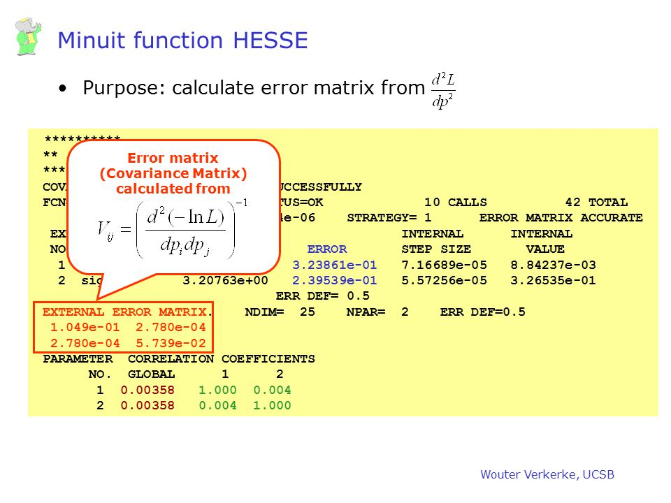 Error matrix (Covariance Matrix) calculated from