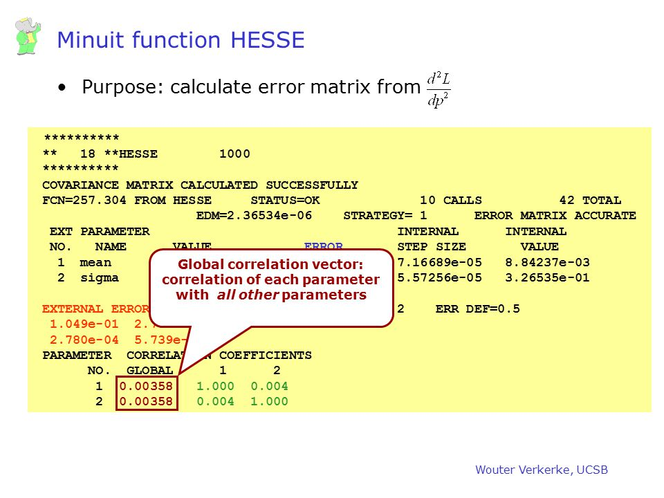 Minuit function HESSE Purpose: calculate error matrix from **********
