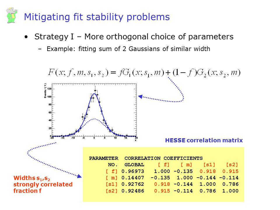 Mitigating fit stability problems