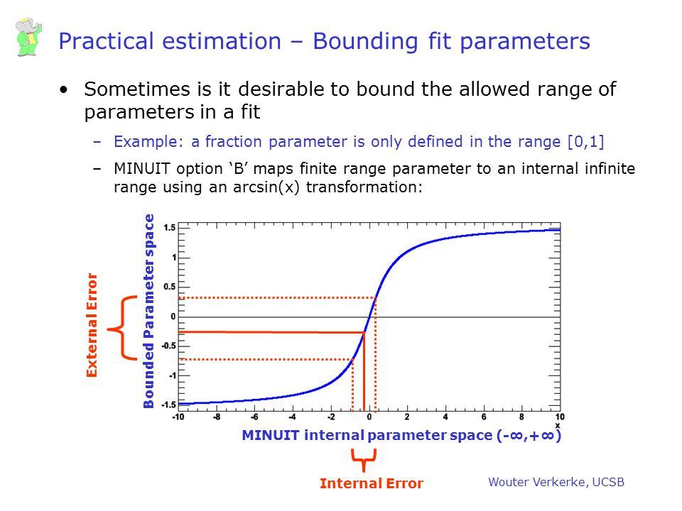 Practical estimation – Bounding fit parameters