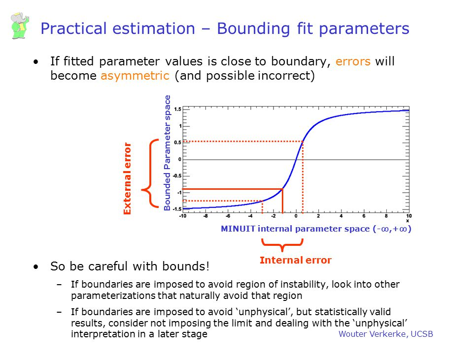 Practical estimation – Bounding fit parameters