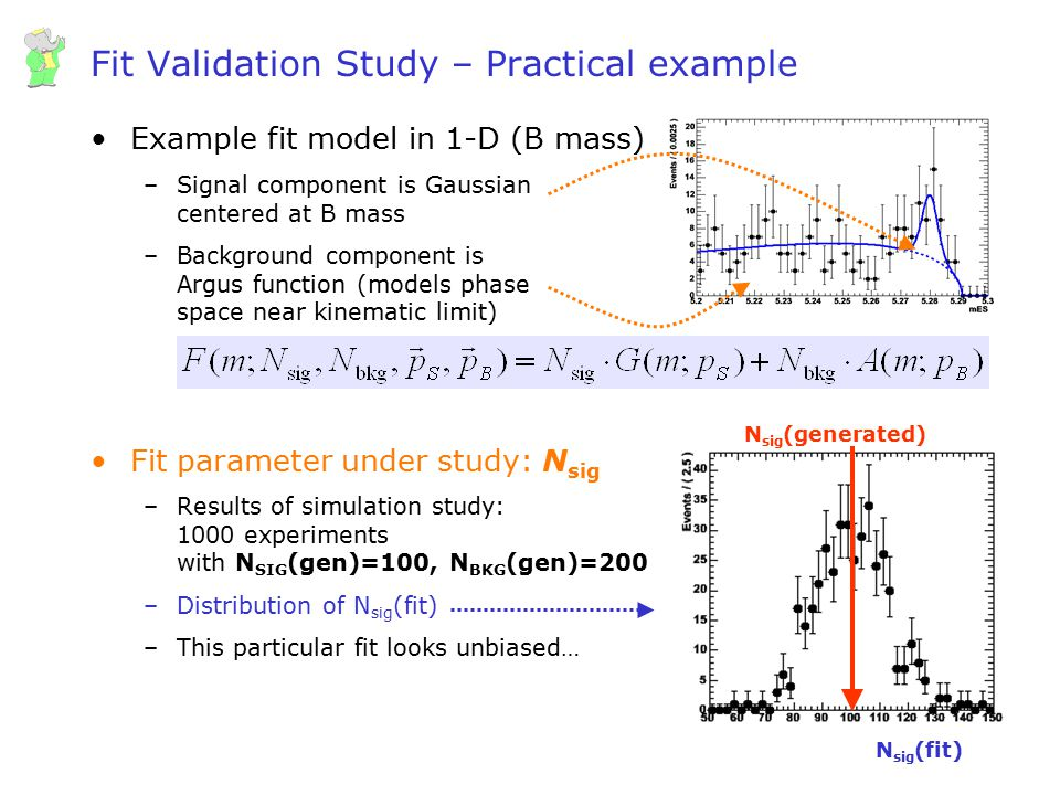Fit Validation Study – Practical example