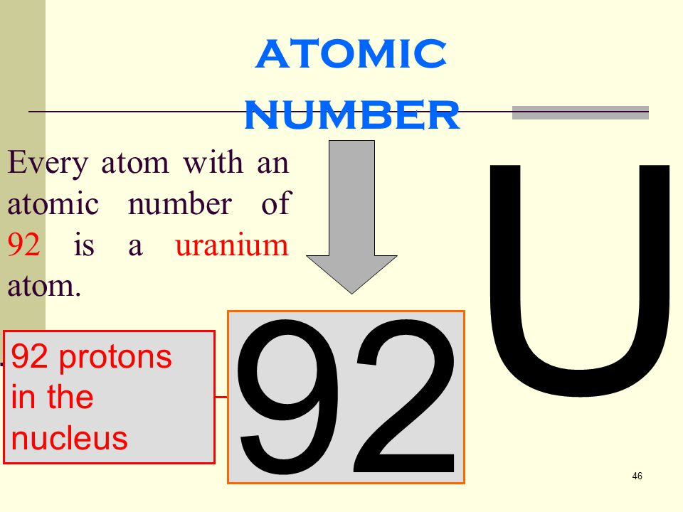 atomic number 92U. Every atom with an atomic number of 92 is a uranium atom.