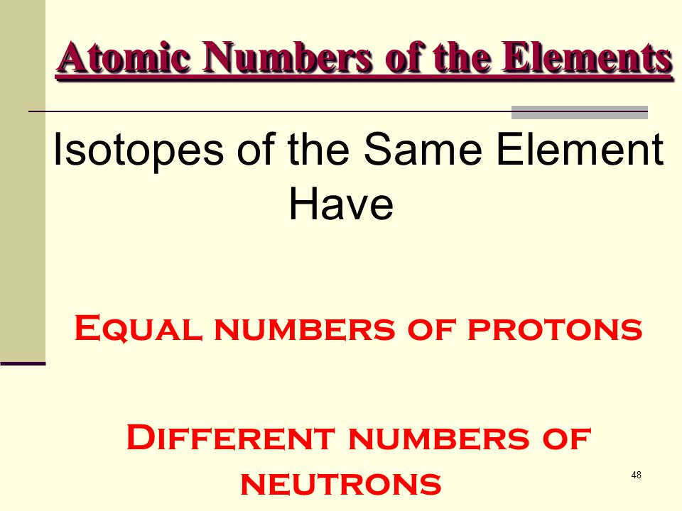 Atomic Numbers of the Elements