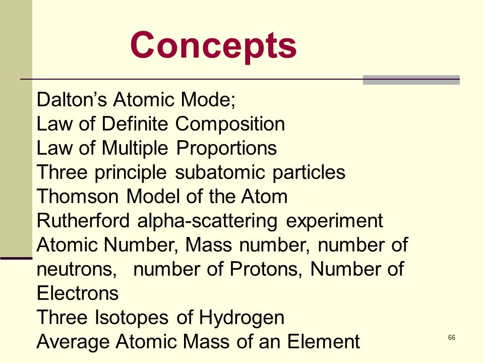 Concepts Dalton's Atomic Mode; Law of Definite Composition