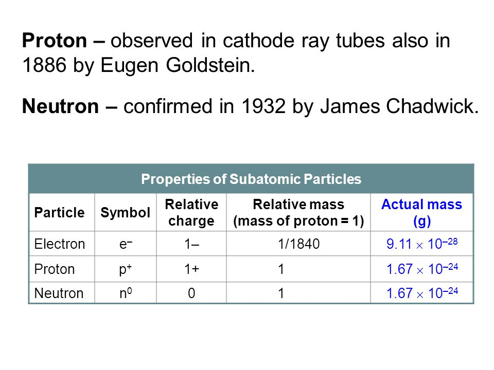 Properties of Subatomic Particles Relative mass (mass of proton = 1)