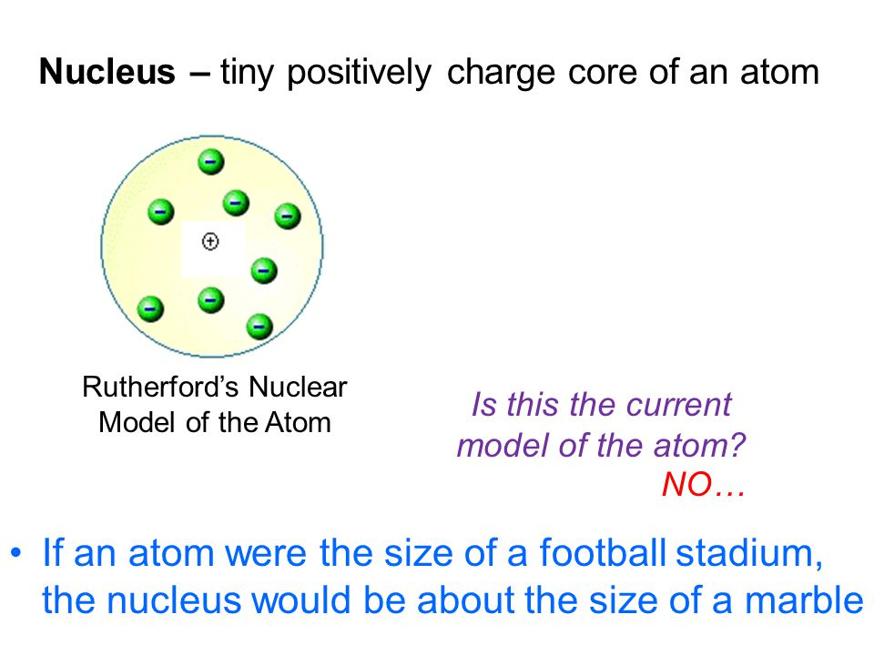 Nucleus – tiny positively charge core of an atom