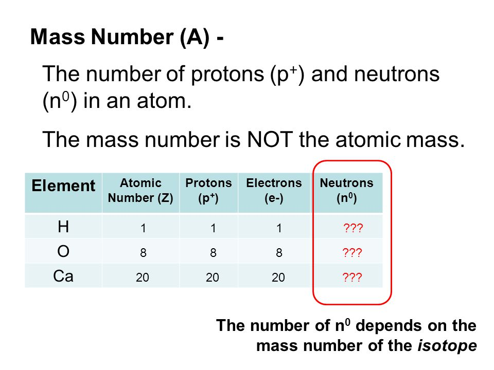 The number of protons (p+) and neutrons (n0) in an atom.