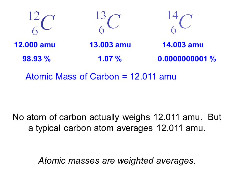 Atomic masses are weighted averages.