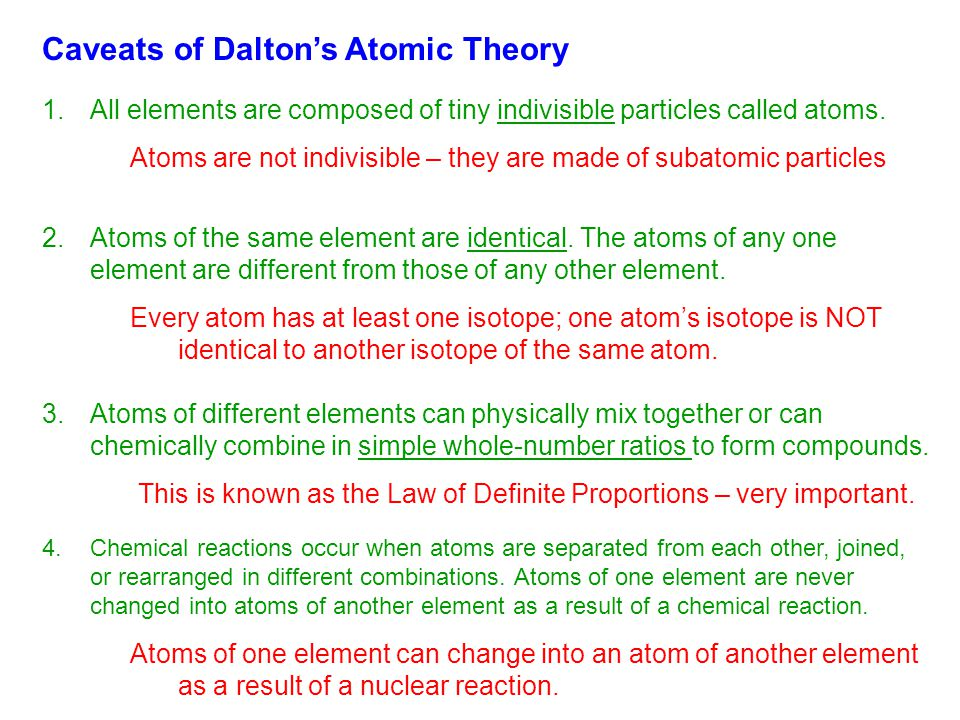 Caveats of Dalton's Atomic Theory