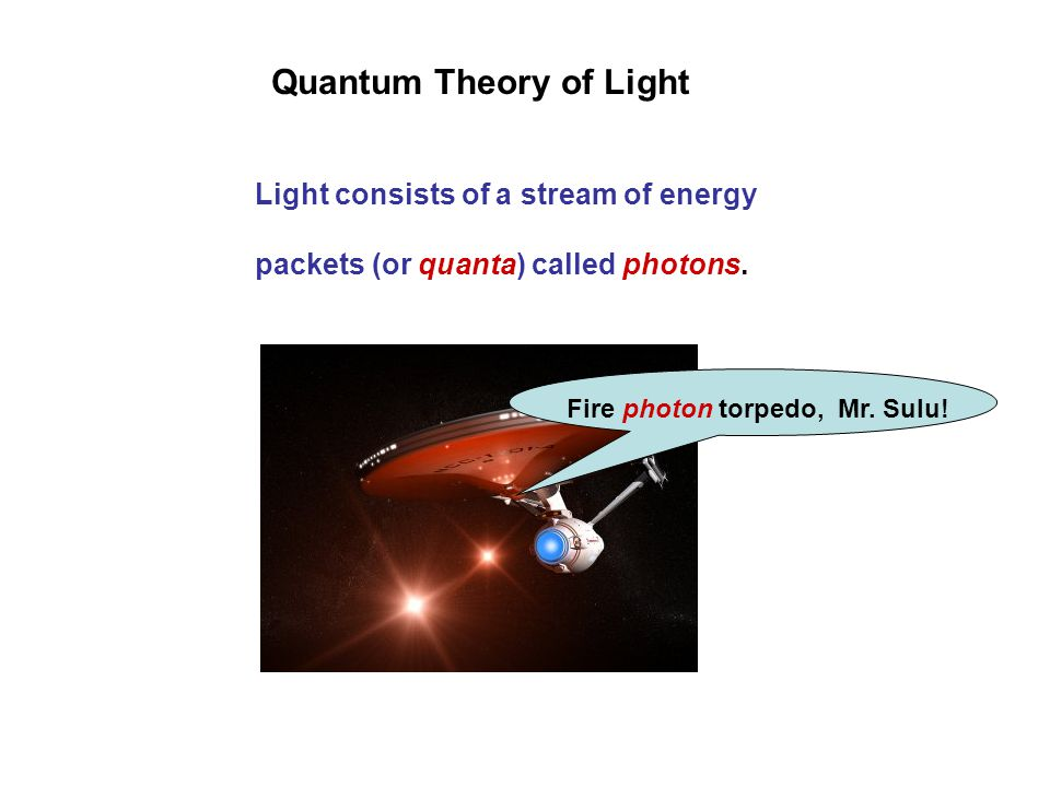Quantum Theory of Light