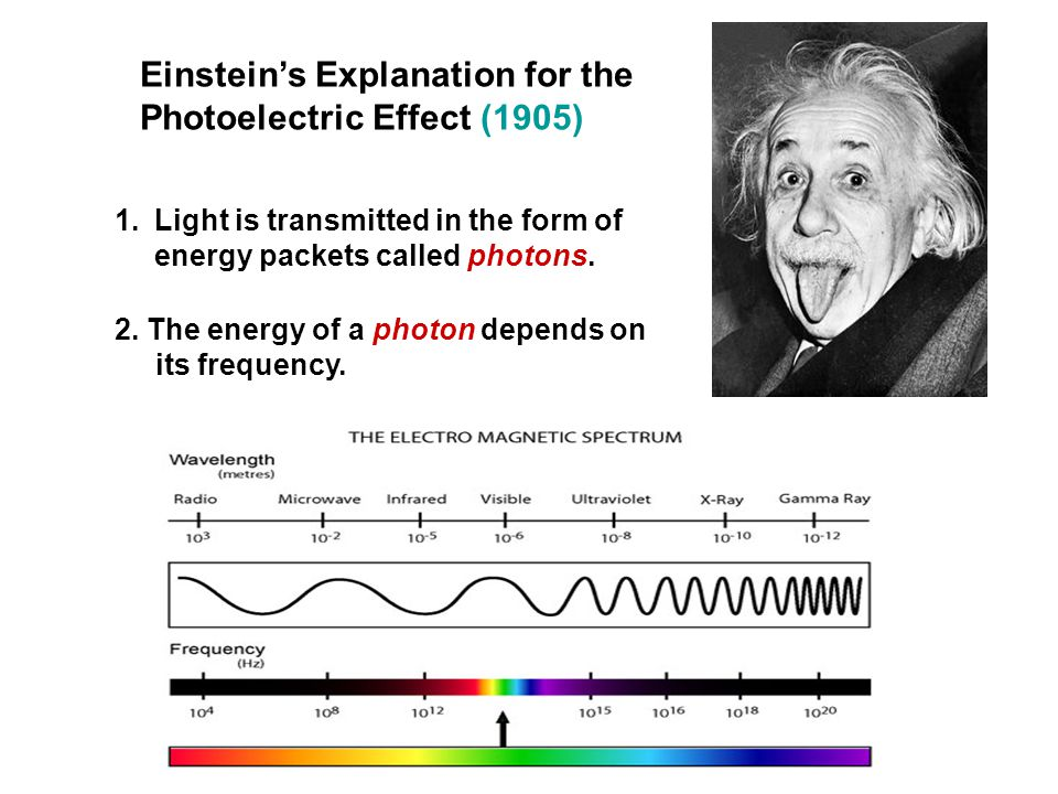 Einstein's Explanation for the Photoelectric Effect (1905)