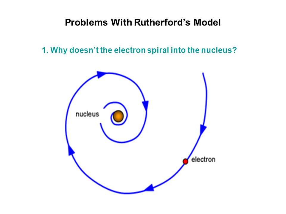 Problems With Rutherford's Model