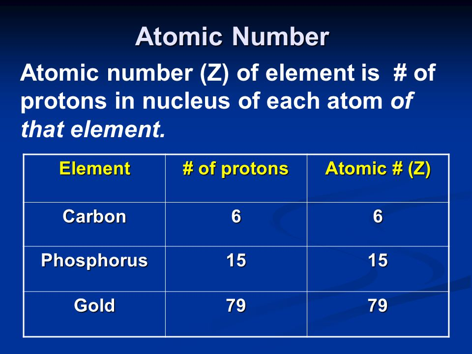 Atomic Number Atomic number (Z) of element is # of protons in nucleus of each atom of that element.