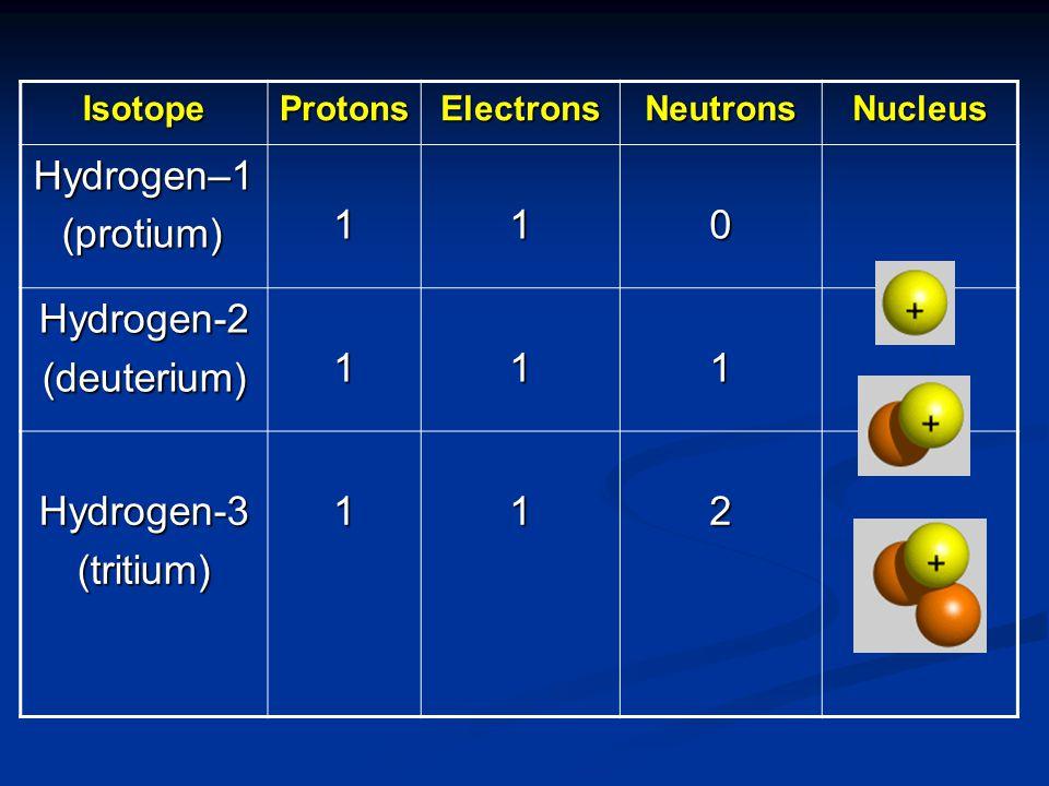 Hydrogen–1 (protium) 1 Hydrogen-2 (deuterium) Hydrogen-3 (tritium) 2