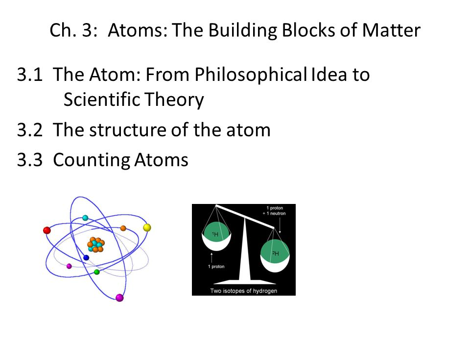 Ch. 3: Atoms: The Building Blocks of Matter
