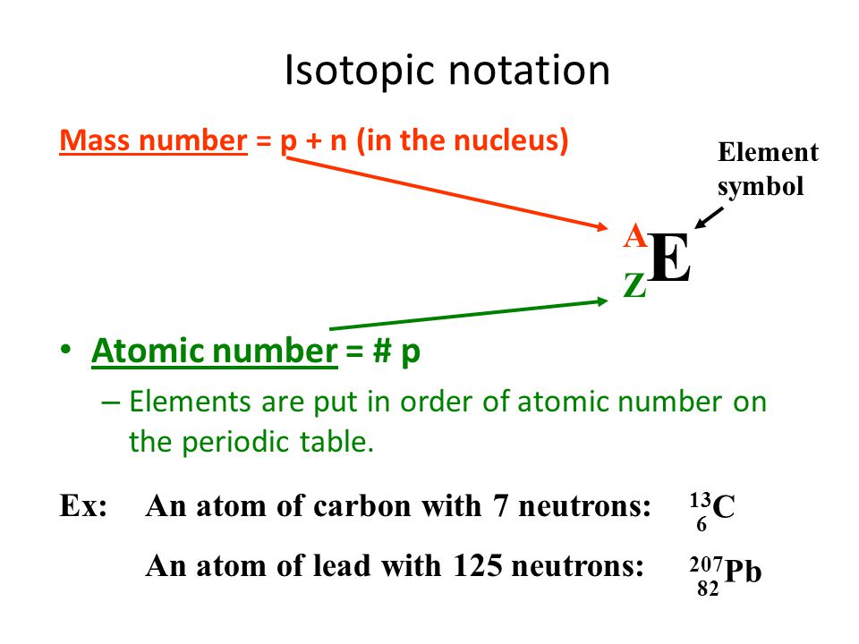 E Isotopic notation Atomic number = # p A Z
