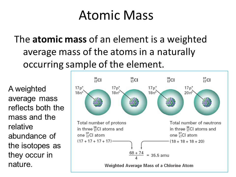 Atomic Mass 4.3. The atomic mass of an element is a weighted average mass of the atoms in a naturally occurring sample of the element.