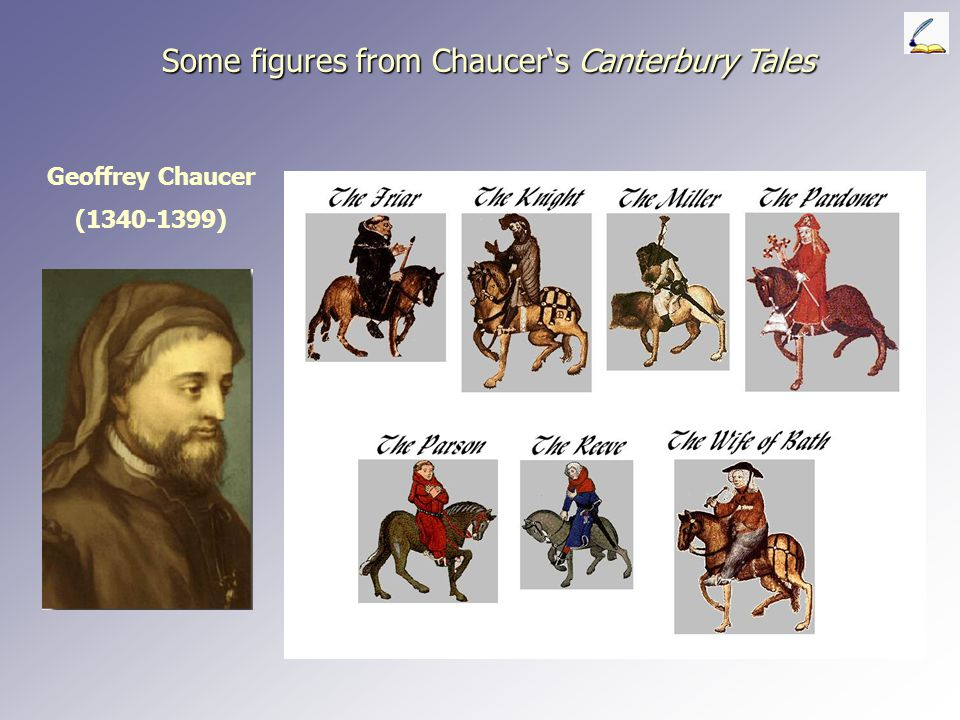 Some figures from Chaucer's Canterbury Tales