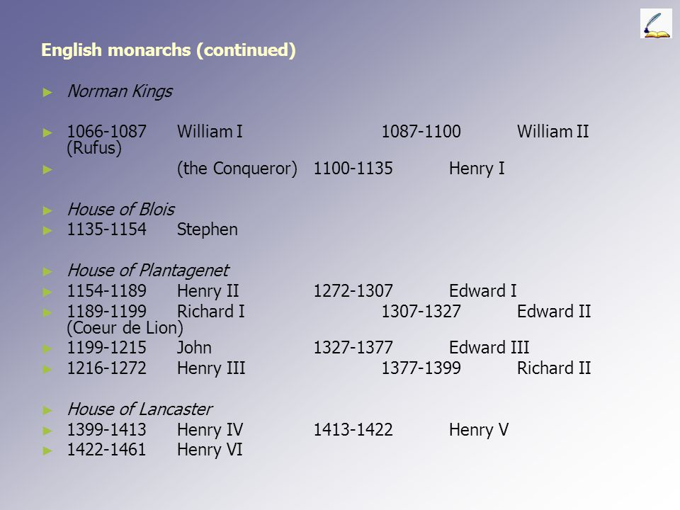English monarchs (continued)