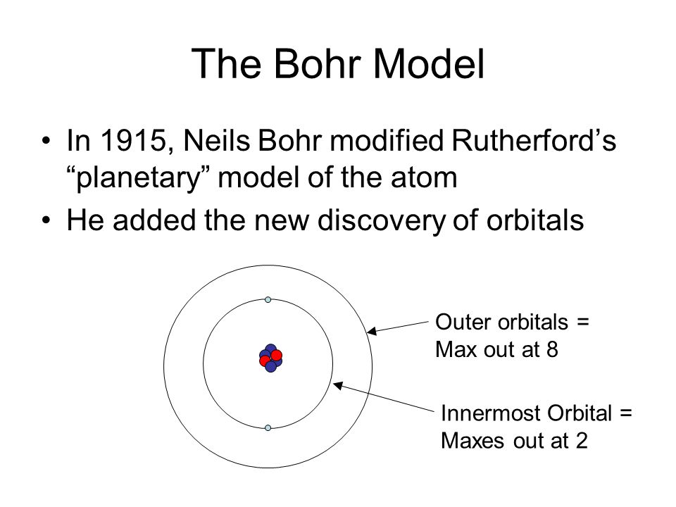 The Bohr Model In 1915, Neils Bohr modified Rutherford's planetary model of the atom. He added the new discovery of orbitals.