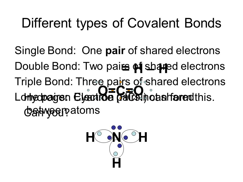 Different types of Covalent Bonds