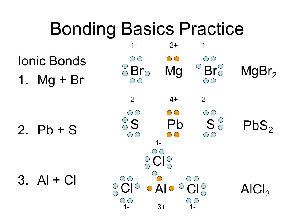 Bonding basics practice page worksheet answers