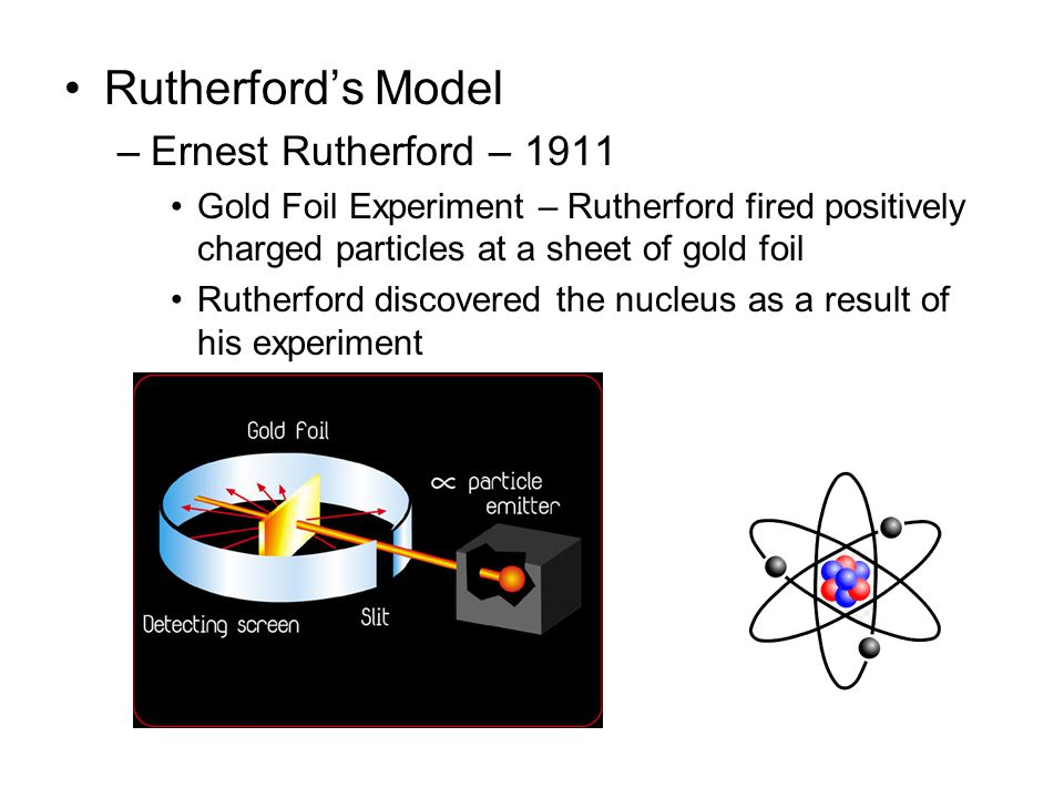 Rutherford's Model Ernest Rutherford – 1911