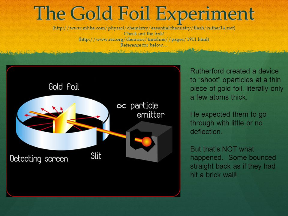 The Gold Foil Experiment (http://www. mhhe