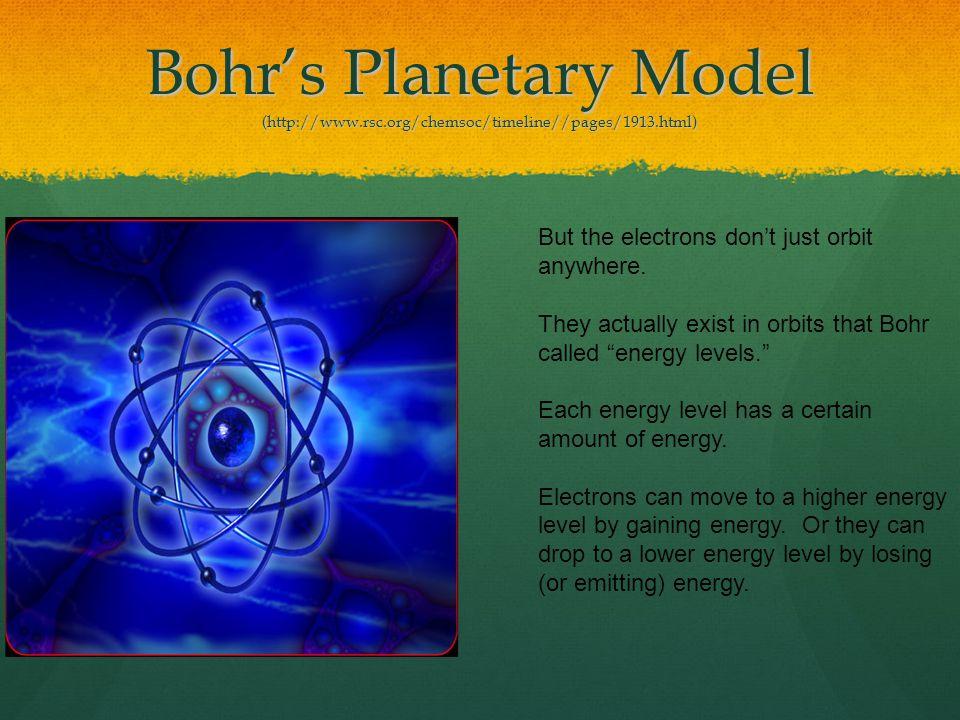 Bohr's Planetary Model (http://www. rsc