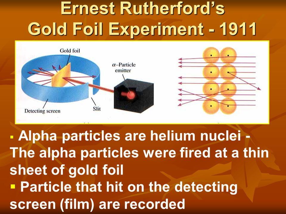 Ernest Rutherford's Gold Foil Experiment - 1911