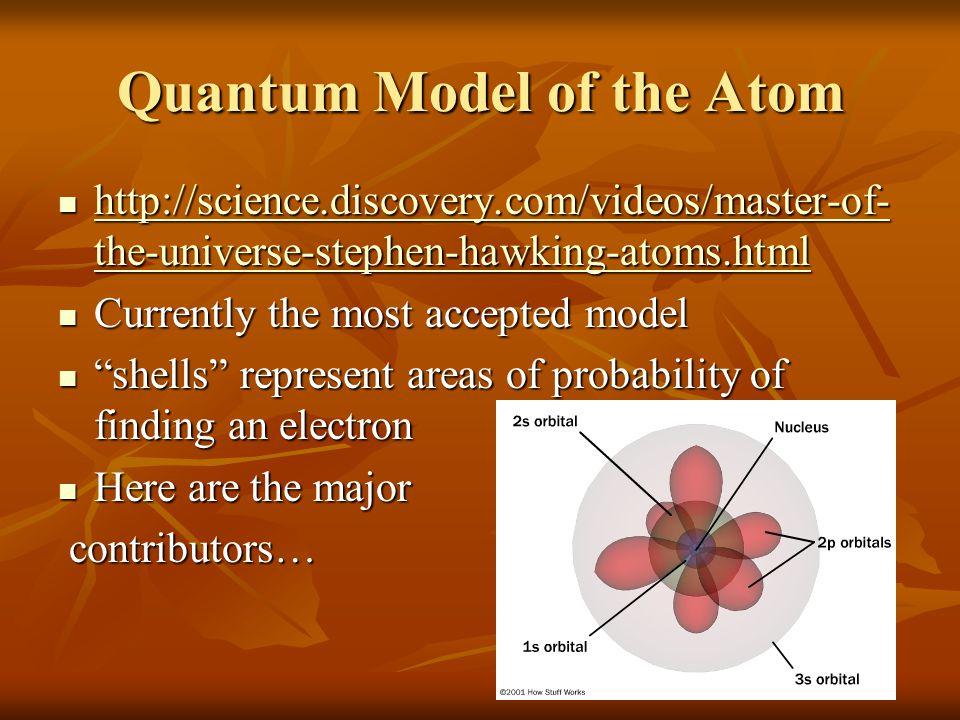 Quantum Model of the Atom