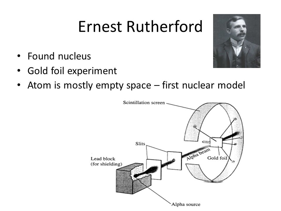 Ernest Rutherford Found nucleus Gold foil experiment
