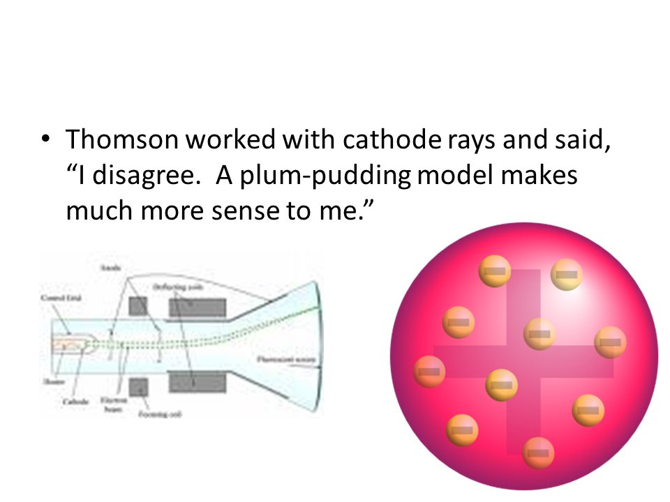 Thomson worked with cathode rays and said, I disagree