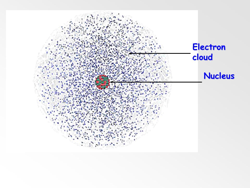 Electron cloud Nucleus