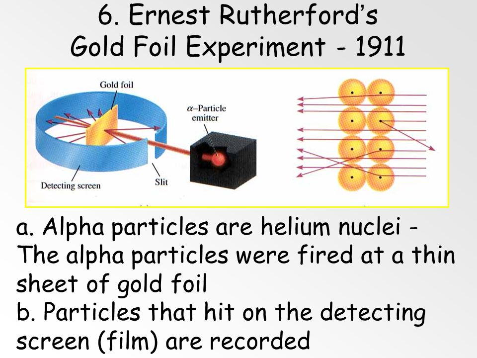 6. Ernest Rutherford's Gold Foil Experiment - 1911
