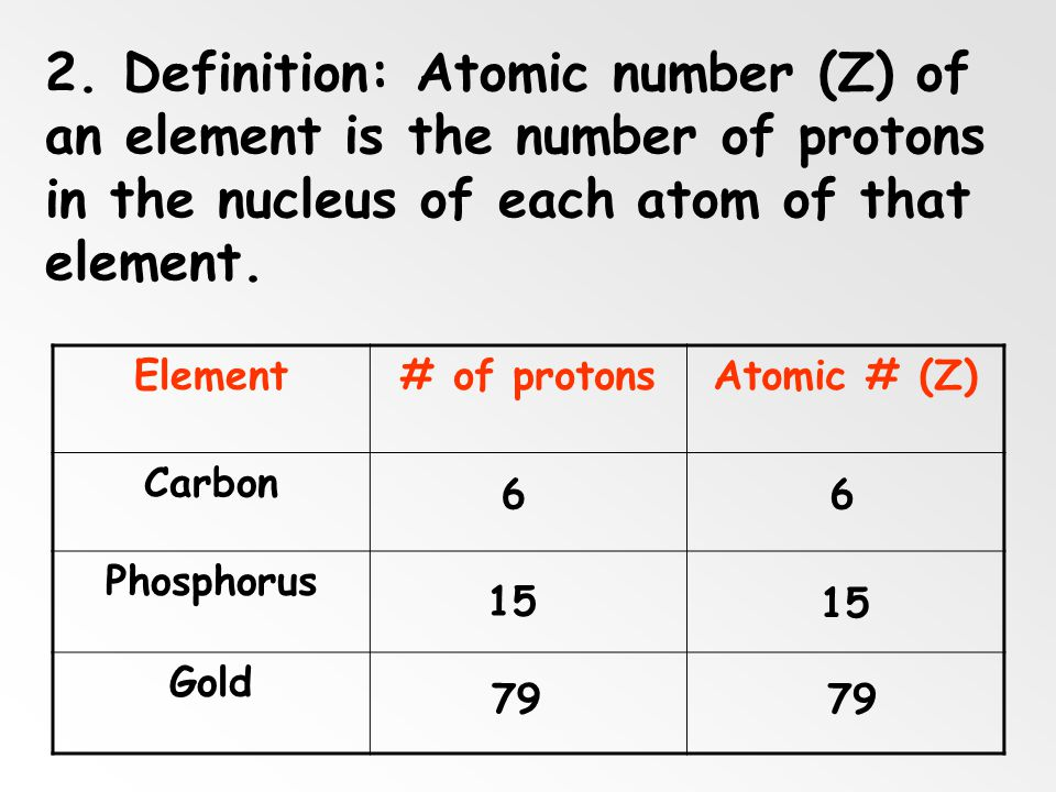 2. Definition: Atomic number (Z) of an element is the number of protons in the nucleus of each atom of that element.