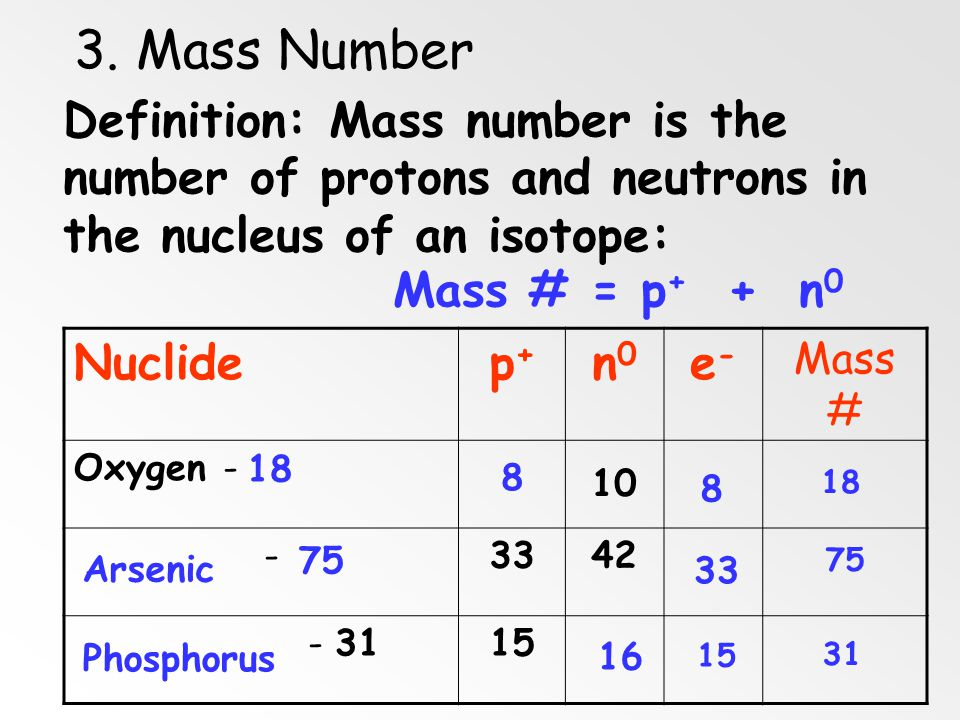 3. Mass Number Definition: Mass number is the number of protons and neutrons in the nucleus of an isotope: