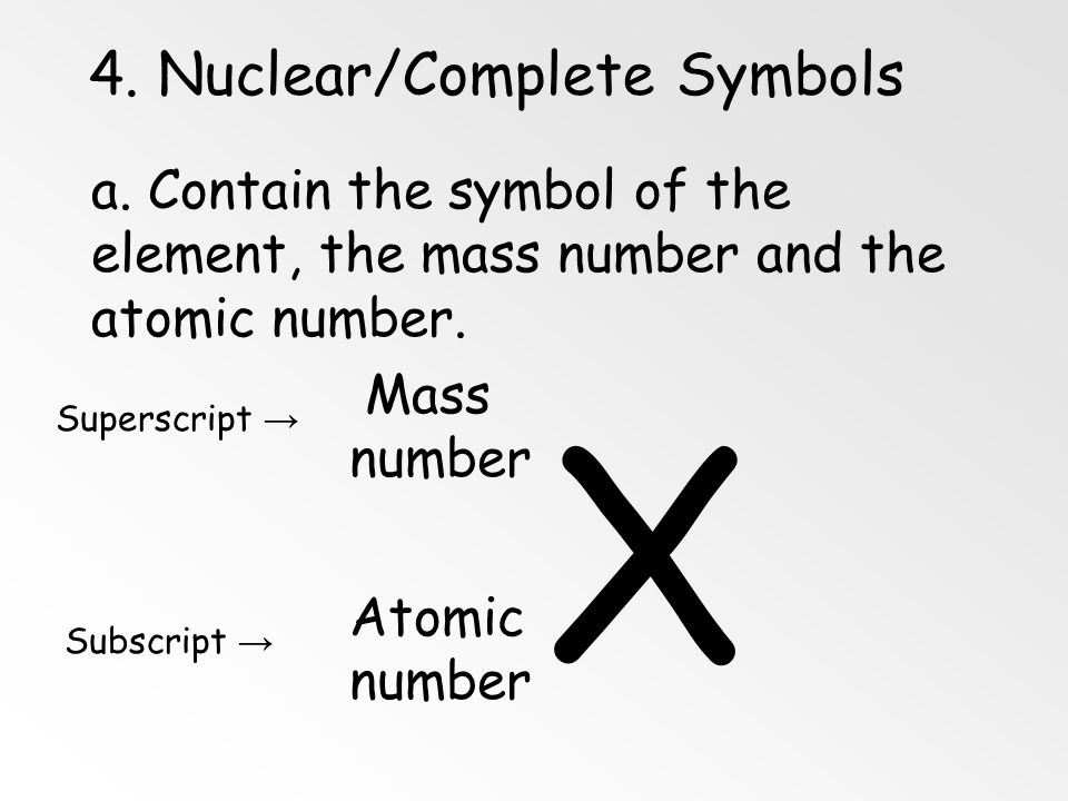 4. Nuclear/Complete Symbols