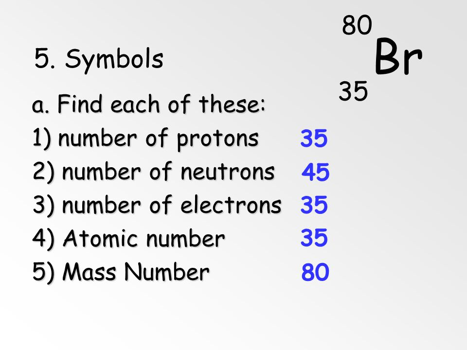 Br 80 5. Symbols 35 a. Find each of these: 1) number of protons