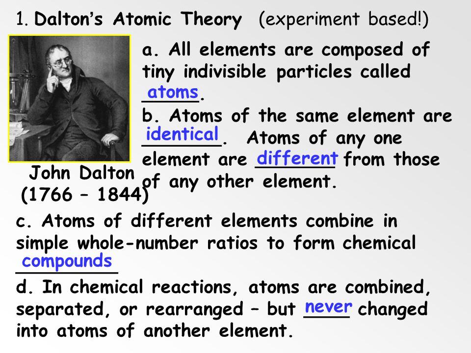 1. Dalton's Atomic Theory (experiment based!)