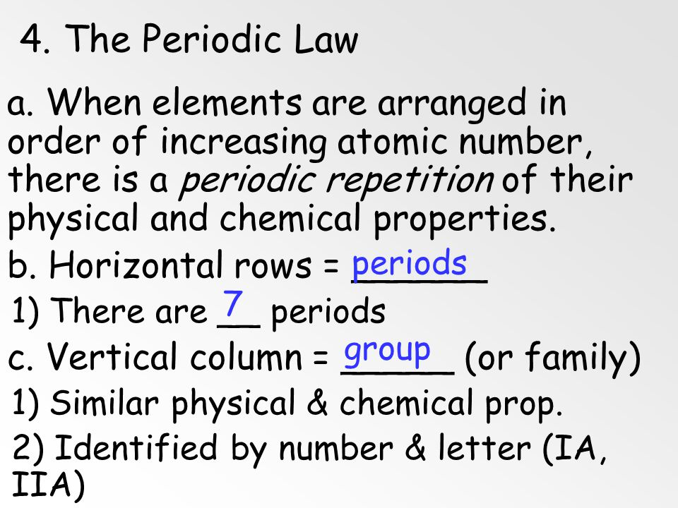 4. The Periodic Law