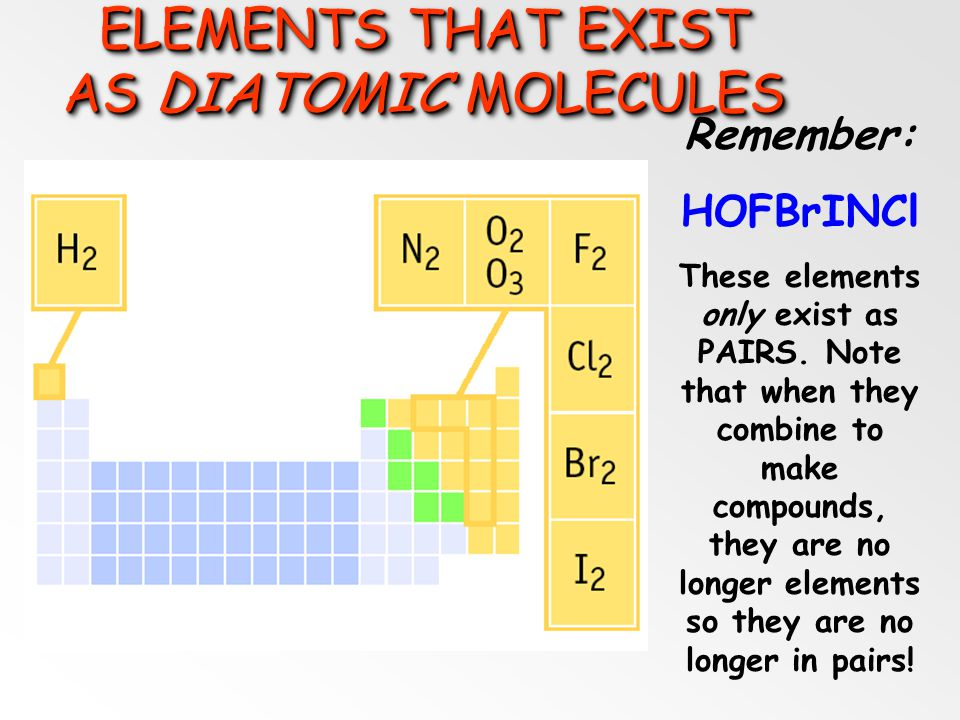 ELEMENTS THAT EXIST AS DIATOMIC MOLECULES