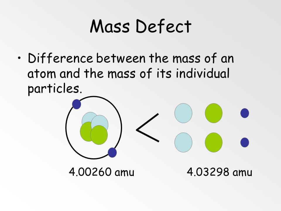 Mass Defect Difference between the mass of an atom and the mass of its individual particles. 4.00260 amu.