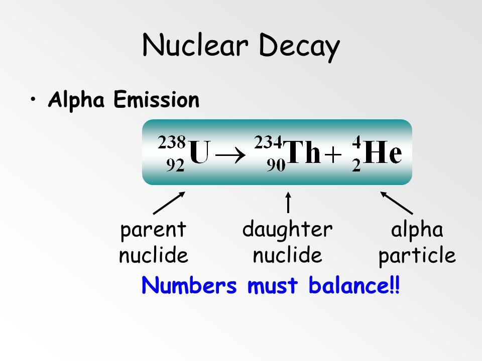 Nuclear Decay Numbers must balance!! Alpha Emission parent nuclide